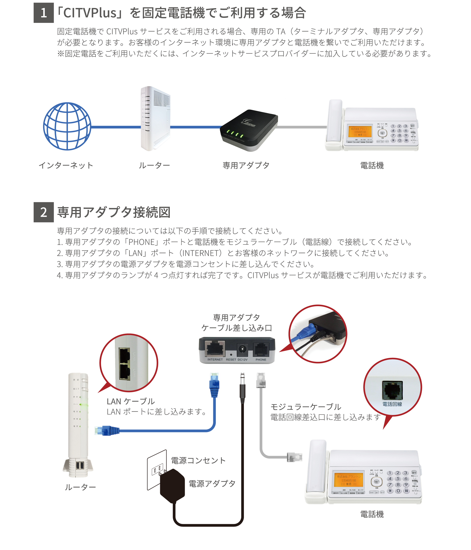 CITVPlus固定電話機でのご利用イメージ